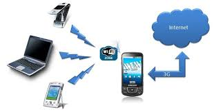Tethering using your smartphone - Share Mobile Data Without Hotspot